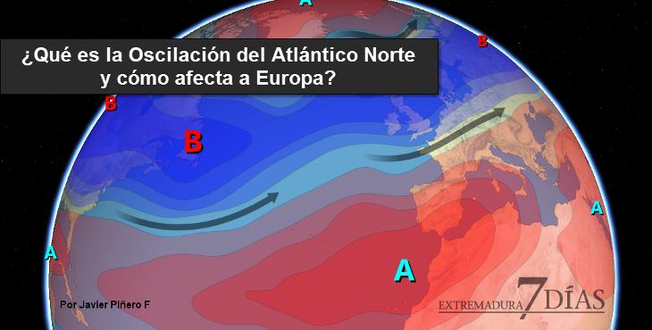 La Oscilación del Atlántico Norte (NAO) y su influencia en España