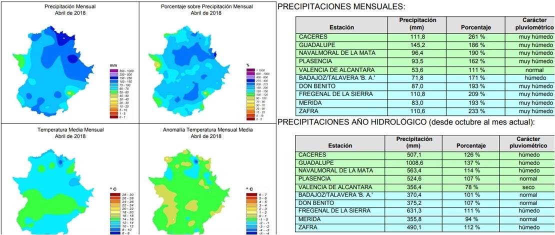 Abril fue un mes muy húmedo en Extremadura