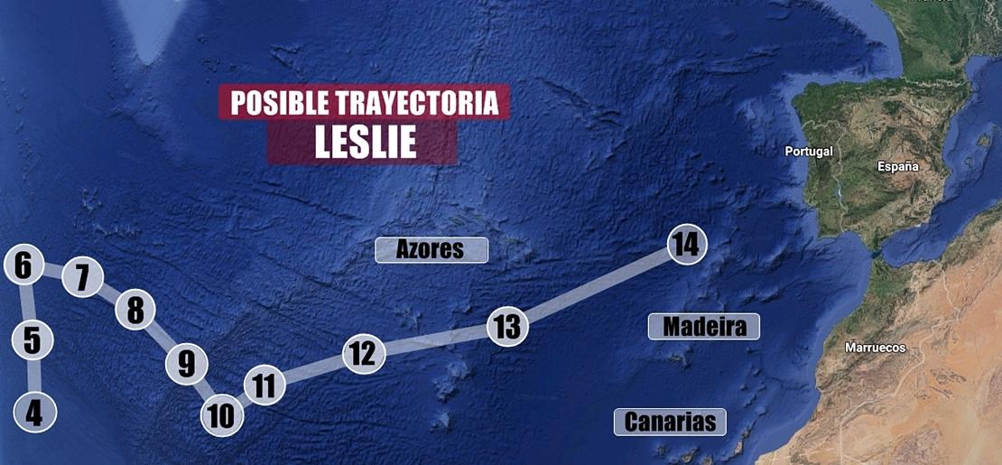 Posible trayectoria del Huracán Leslie durante los próximos días