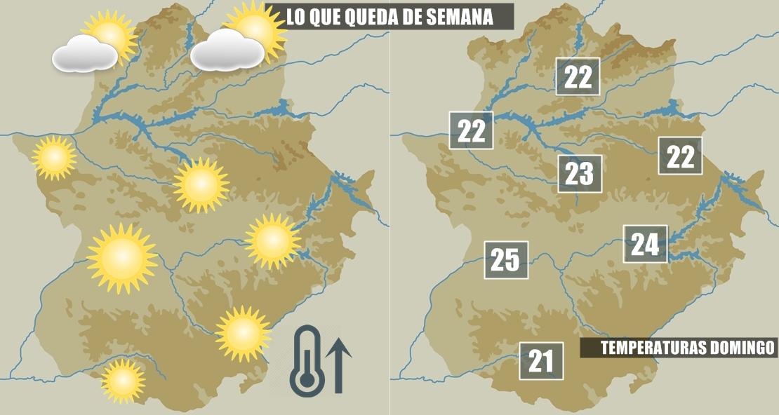 Las temperaturas subirán en Extremadura hasta los 25 grados