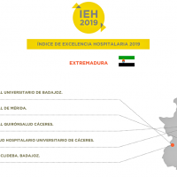 El Universitario de Badajoz, mejor hospital de Extremadura en 2019