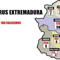 Coronavirus en Extremadura por áreas a 29 de marzo