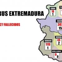 Coronavirus en Extremadura por áreas a 24 de marzo