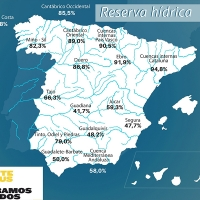 La cuenca del Guadiana baja al 41,7%